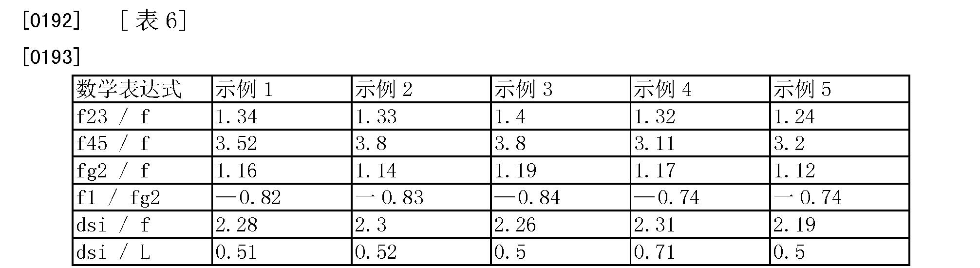 Figure CN103765279BD00163