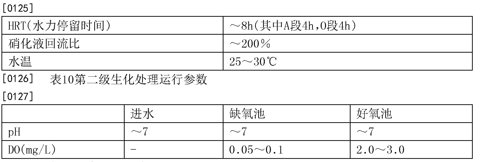 Figure CN205313314UD00132