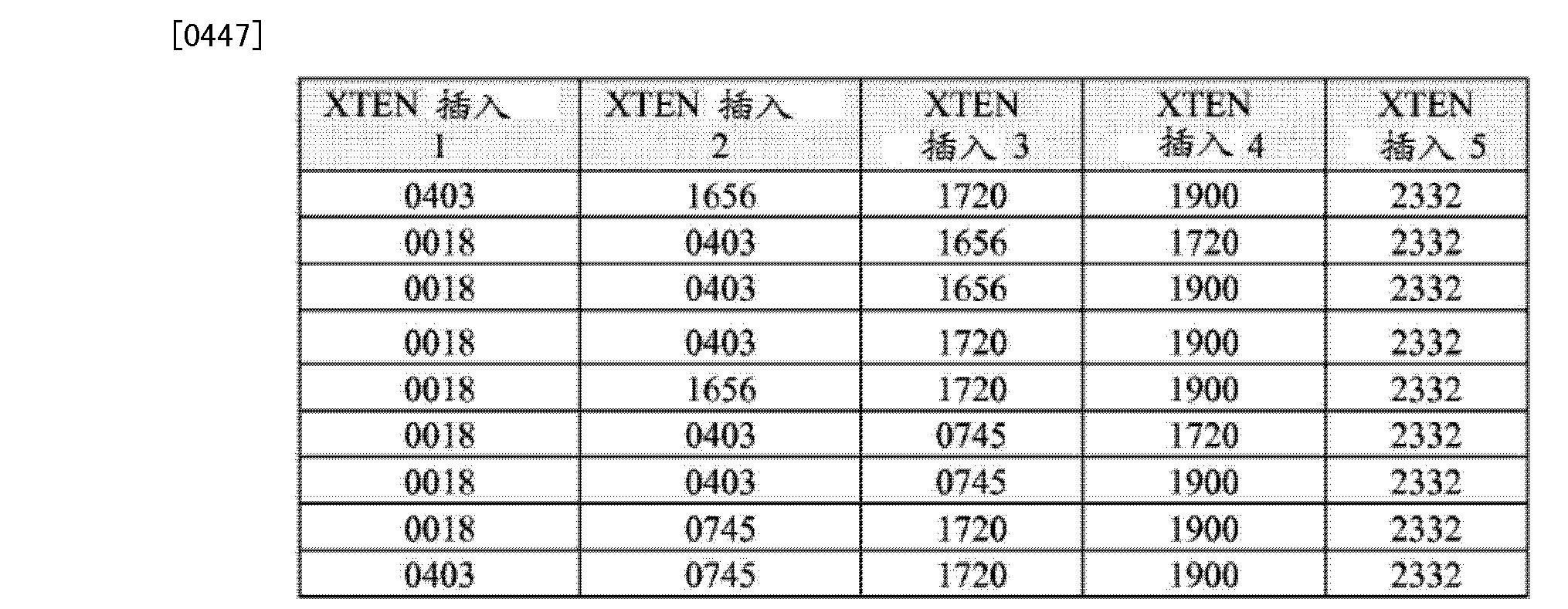 Figure CN104661674AD00991