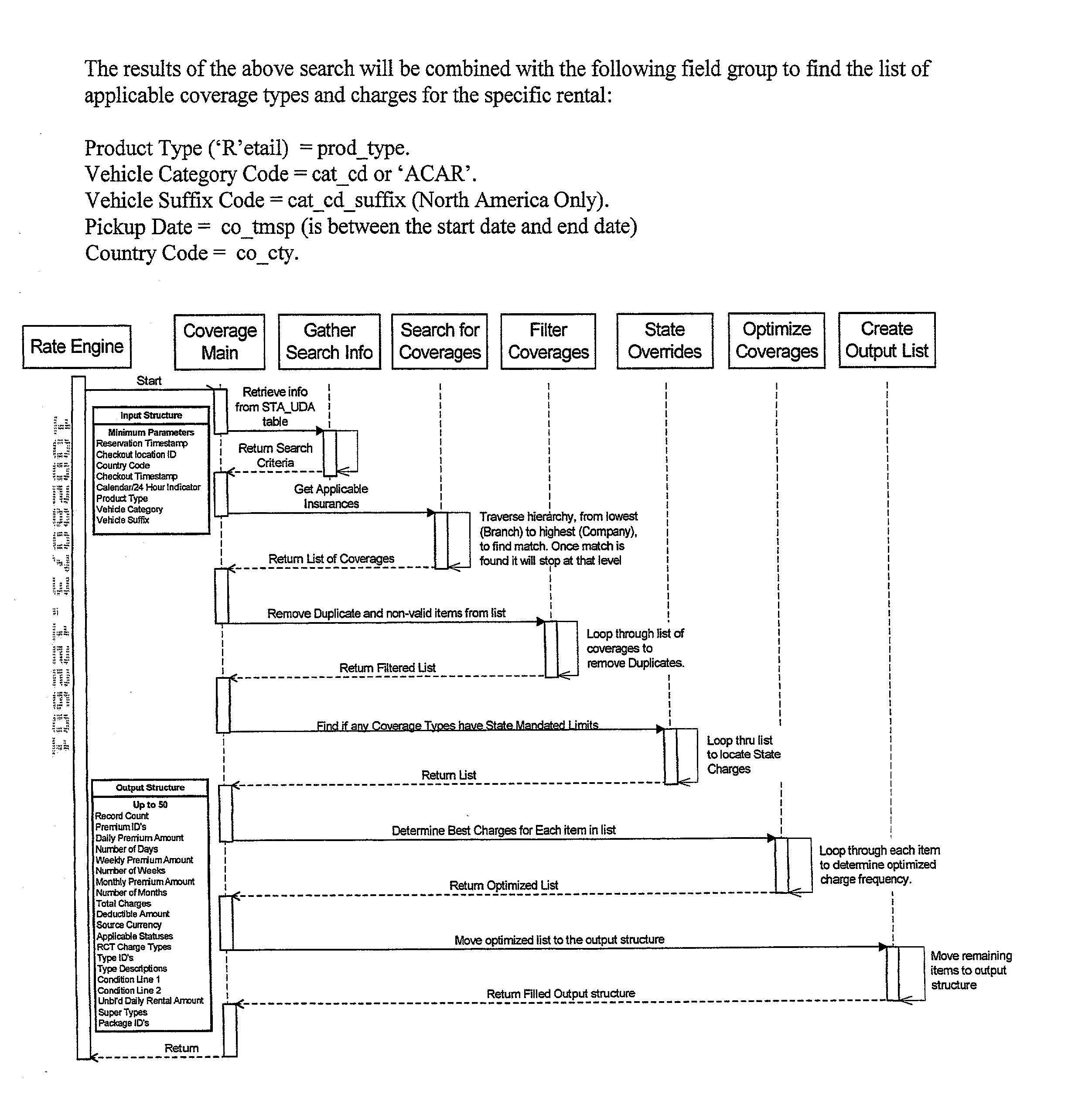 Figure US20030125992A1-20030703-P01032