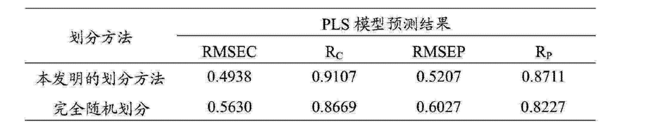 Figure CN102854151BD00091