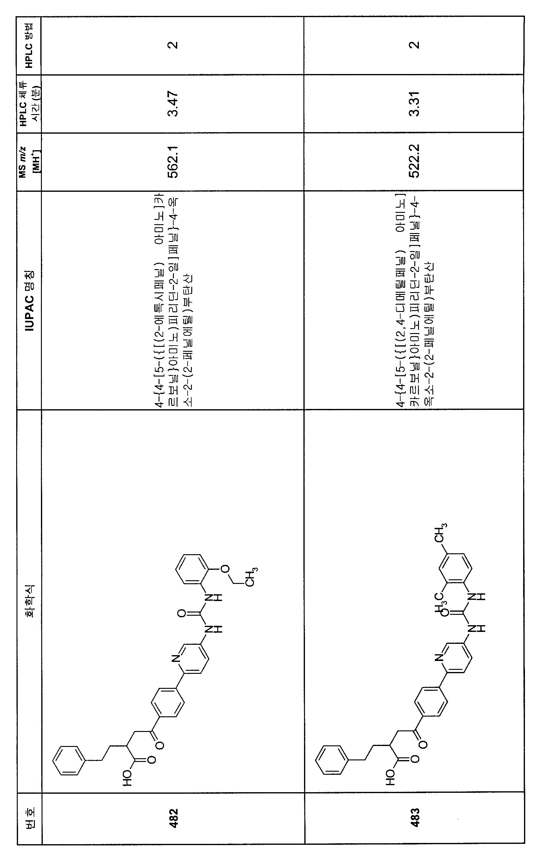 Figure 112007082249387-PCT00298
