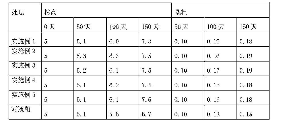 Figure CN105850682AD00101