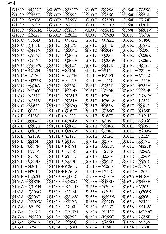 Figure CN106661566AD00761