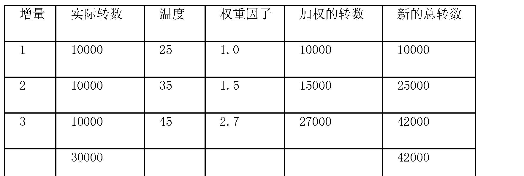 Figure CN101443718BD00151