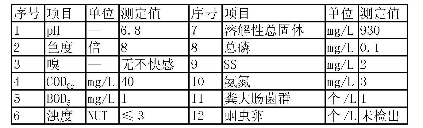 Figure CN103288303AD00093