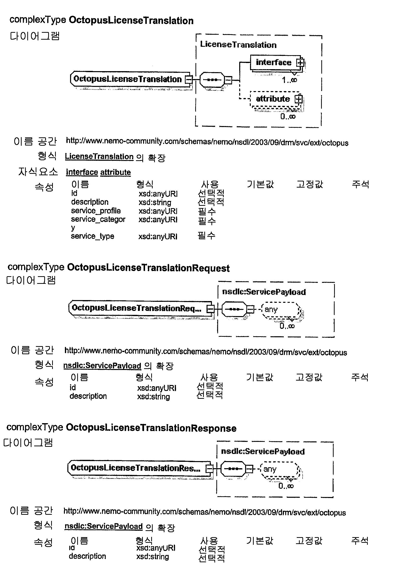 Figure 112010023141488-pat00054