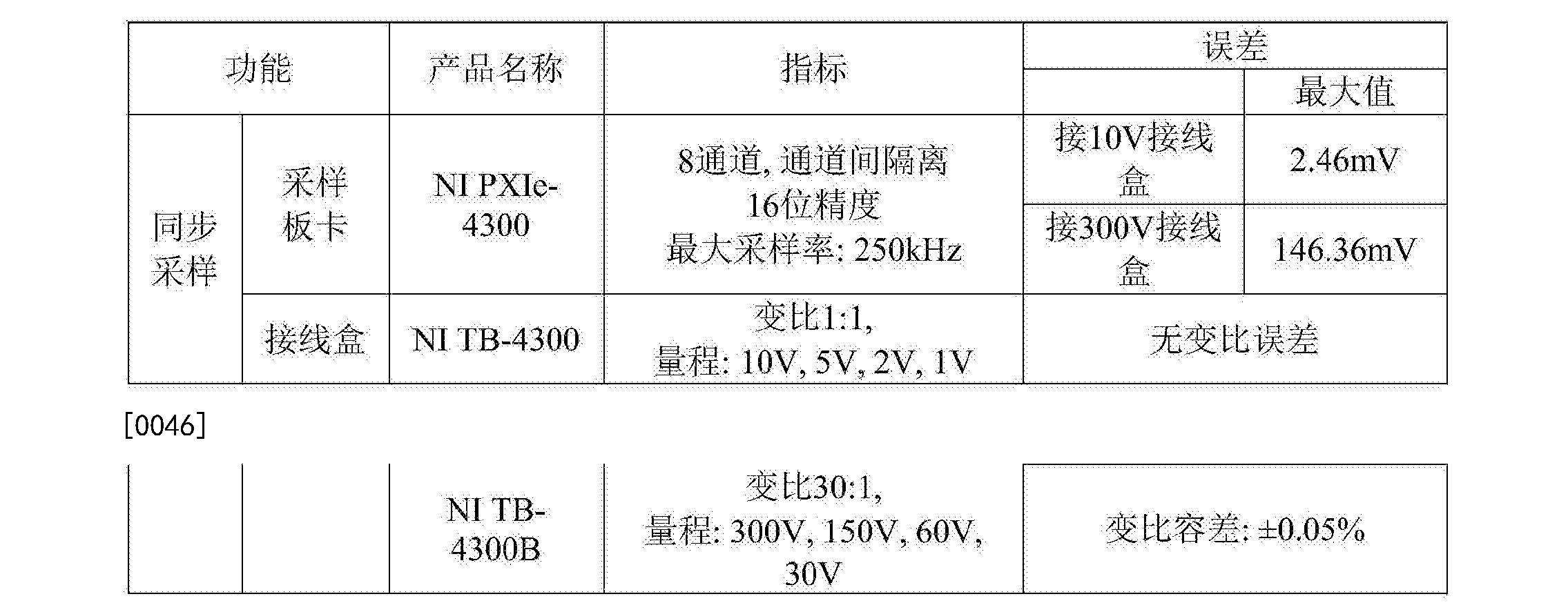 Figure CN105572616BD00071