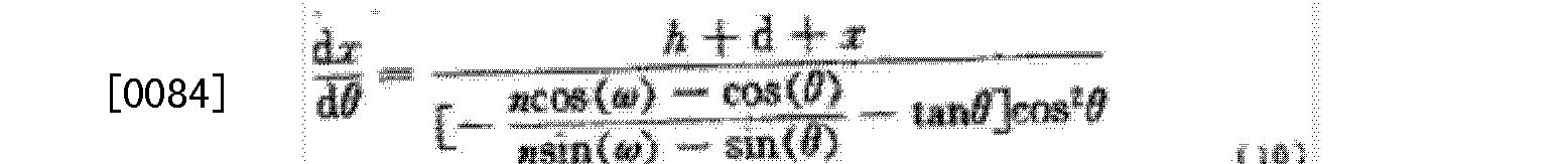 Figure CN104169776AD00082