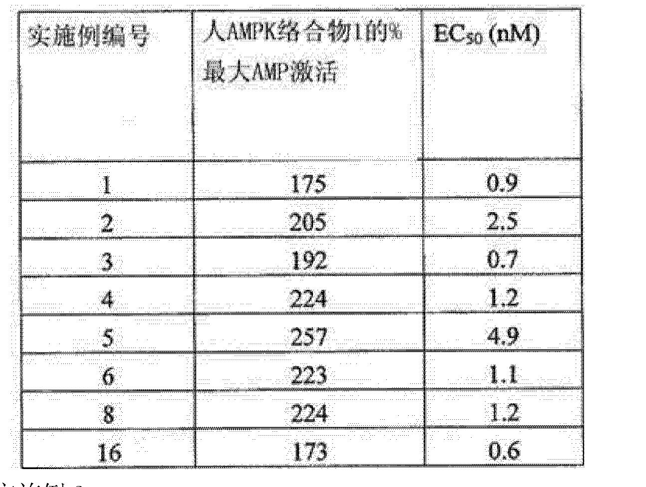 Figure CN102264228AD01241