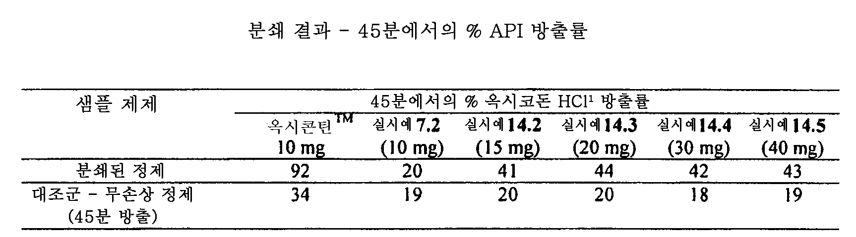 Figure 112011082183604-pat00136