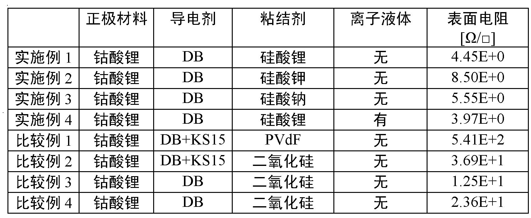 Figure CN102227837AD00111