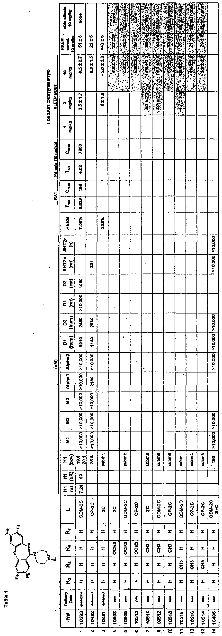 WO2006049734A2 - Quetiapine analogs and methods of use
