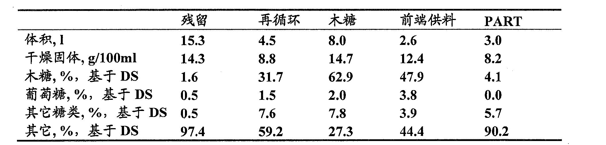 Figure CN102413890AD00241