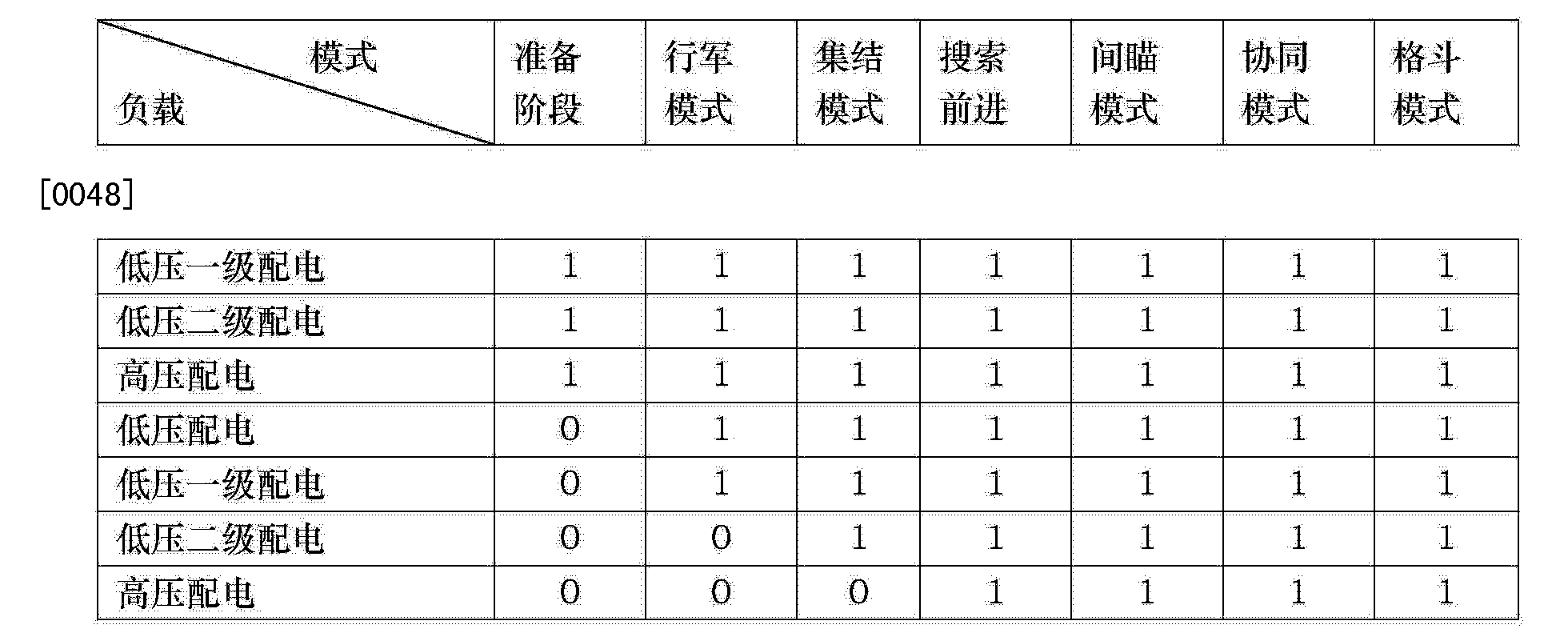 Figure CN103809475AD00061