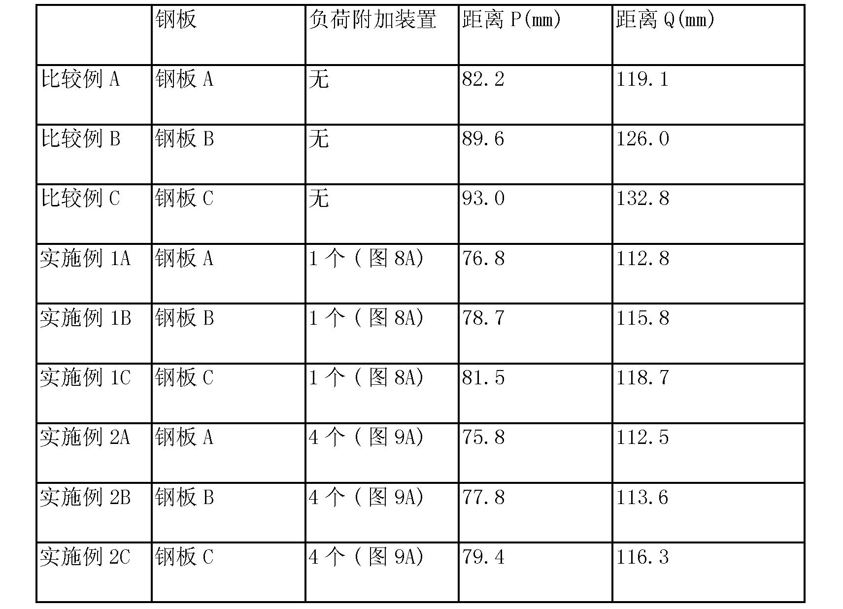 Figure CN103402667AD00112