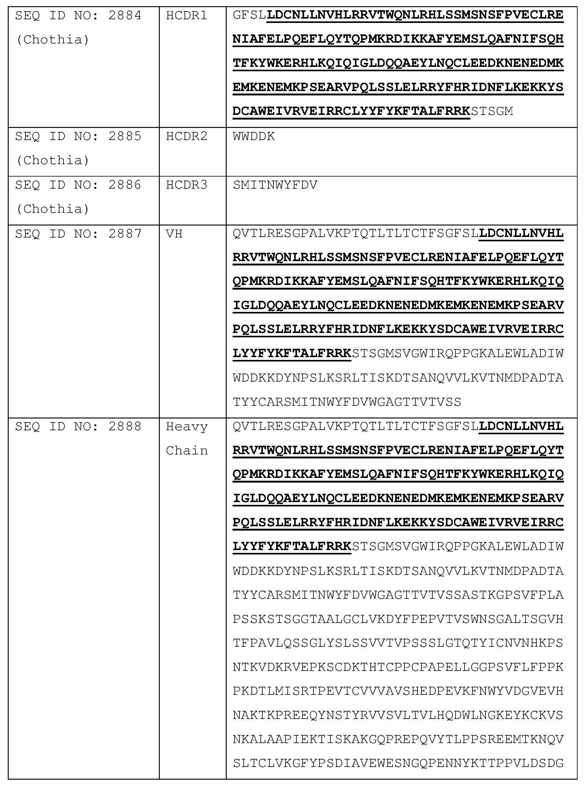 Figure imgf000436_0001