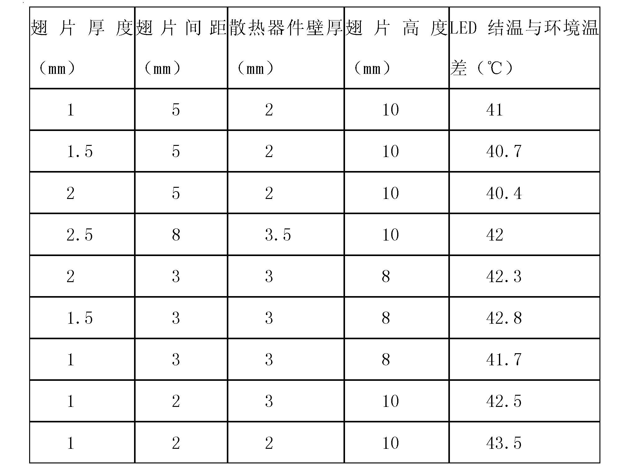 Figure CN201983014UD00061