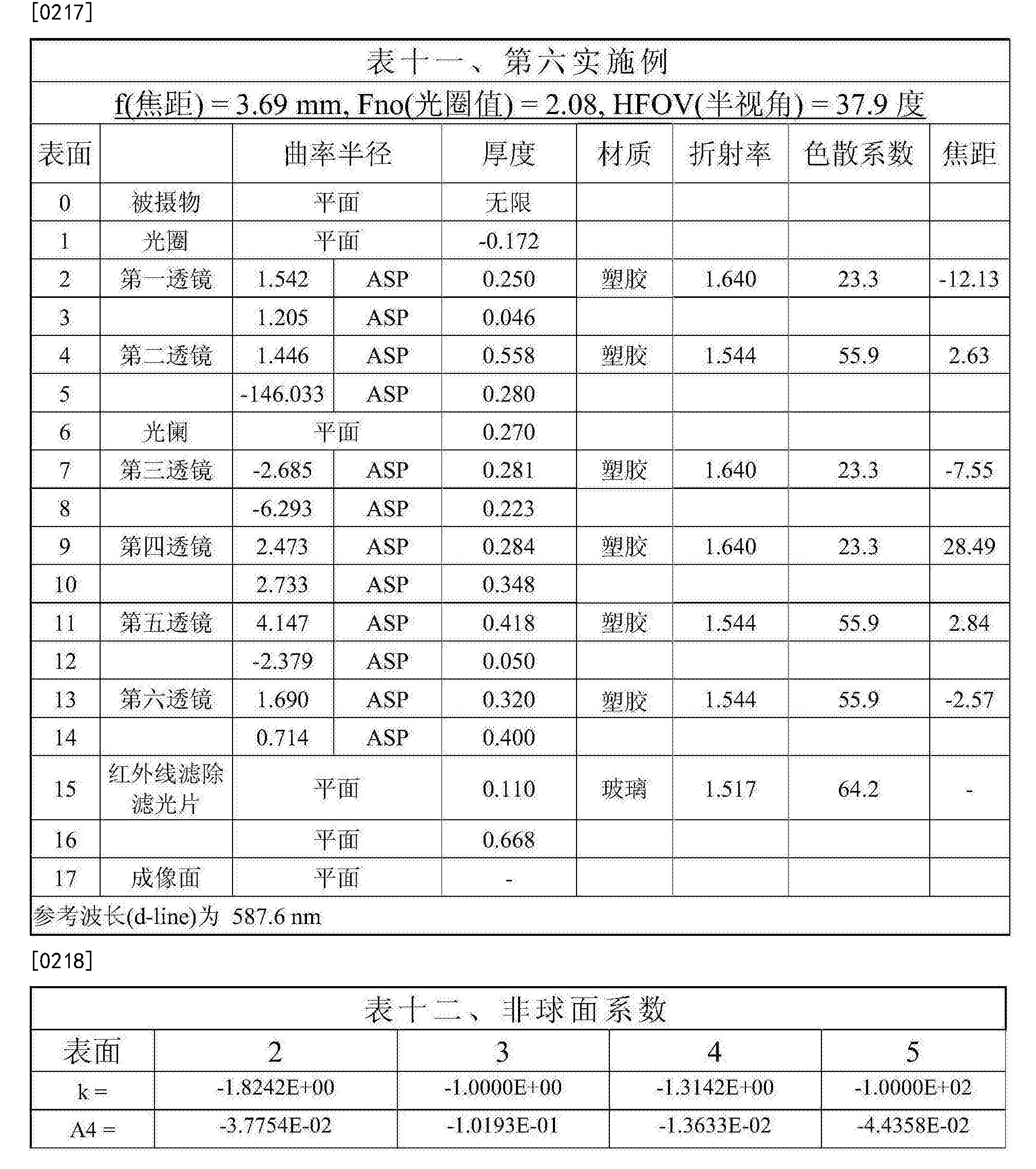 Figure CN105572844BD00271