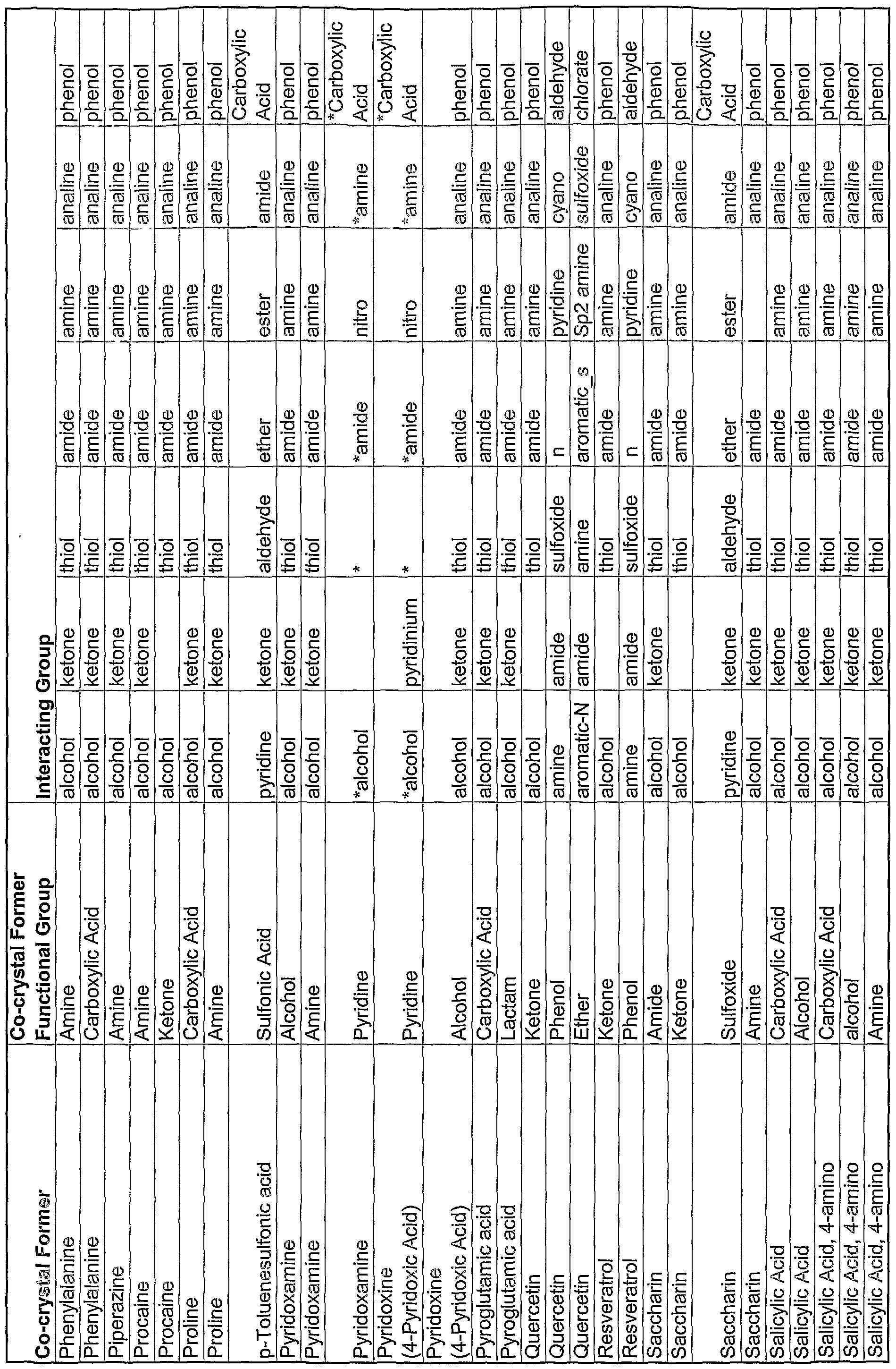 Figure imgf000133_0001