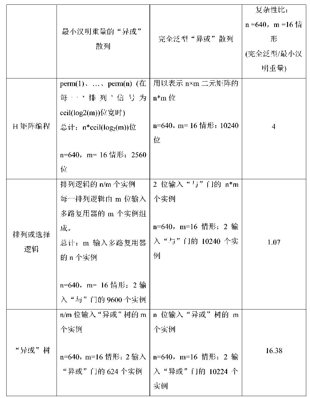Figure CN104704780AD00081