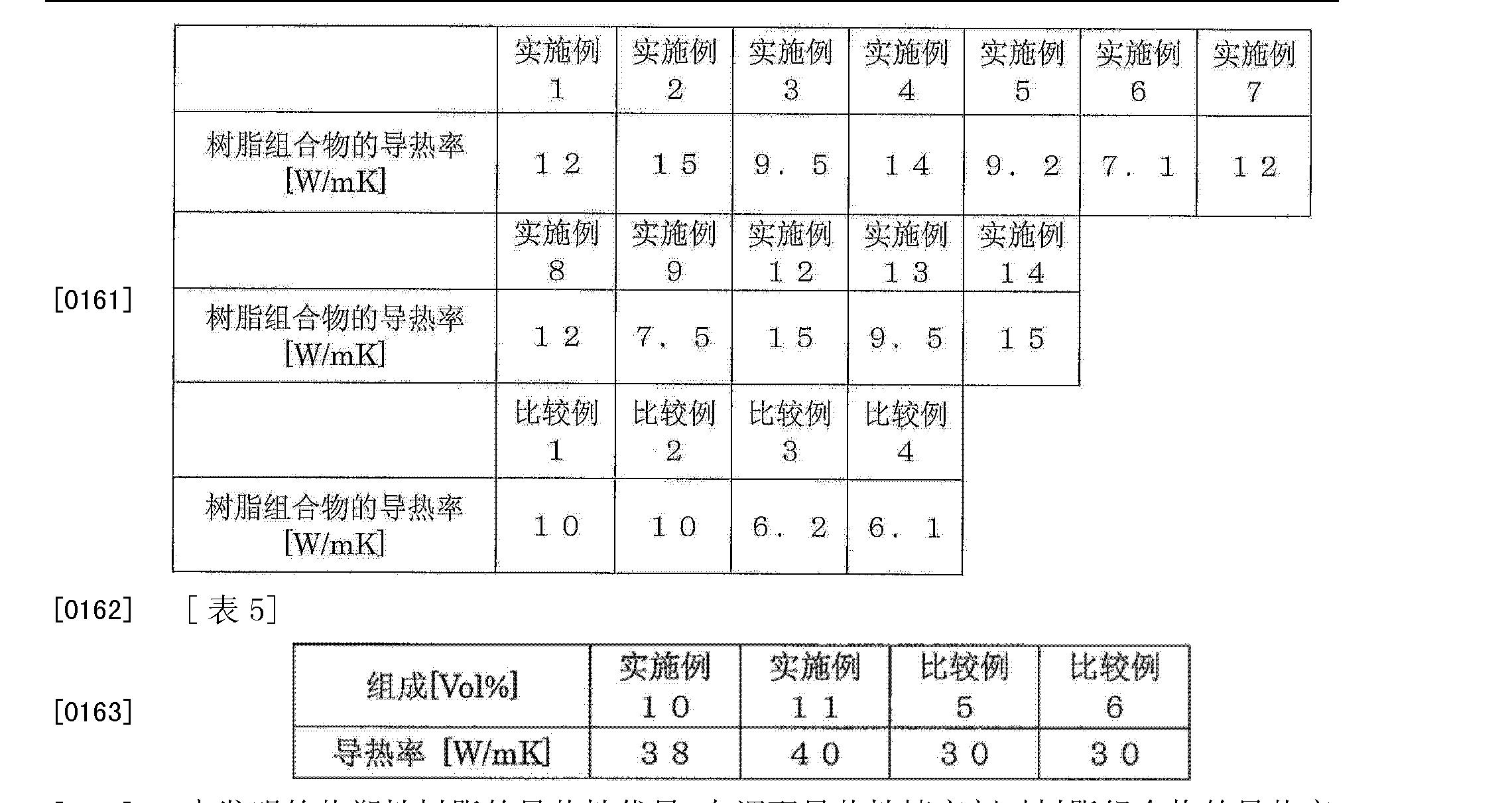 Figure CN102858843BD00201