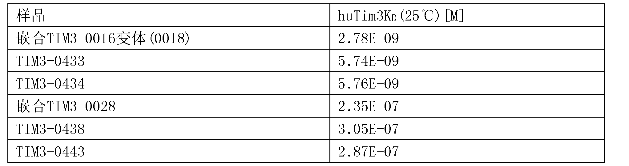 Figure CN107001475AD00581