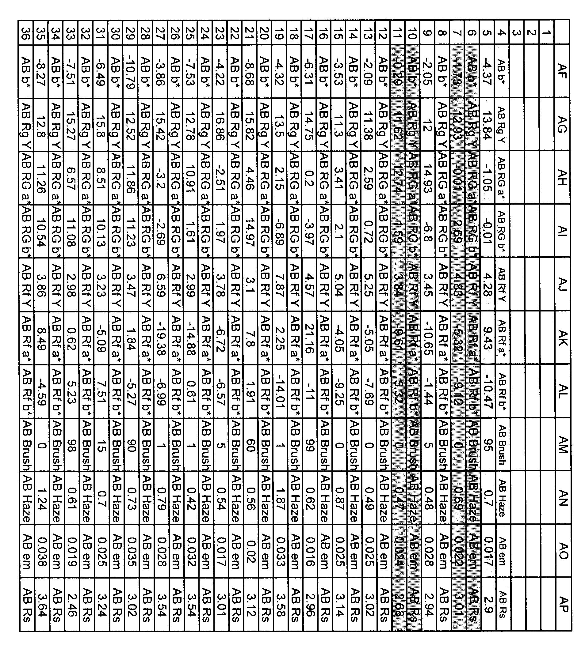 Figure 112007089054445-pct00009