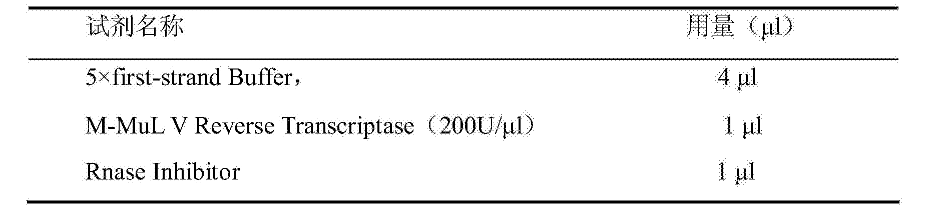 Figure CN104877960BD00122