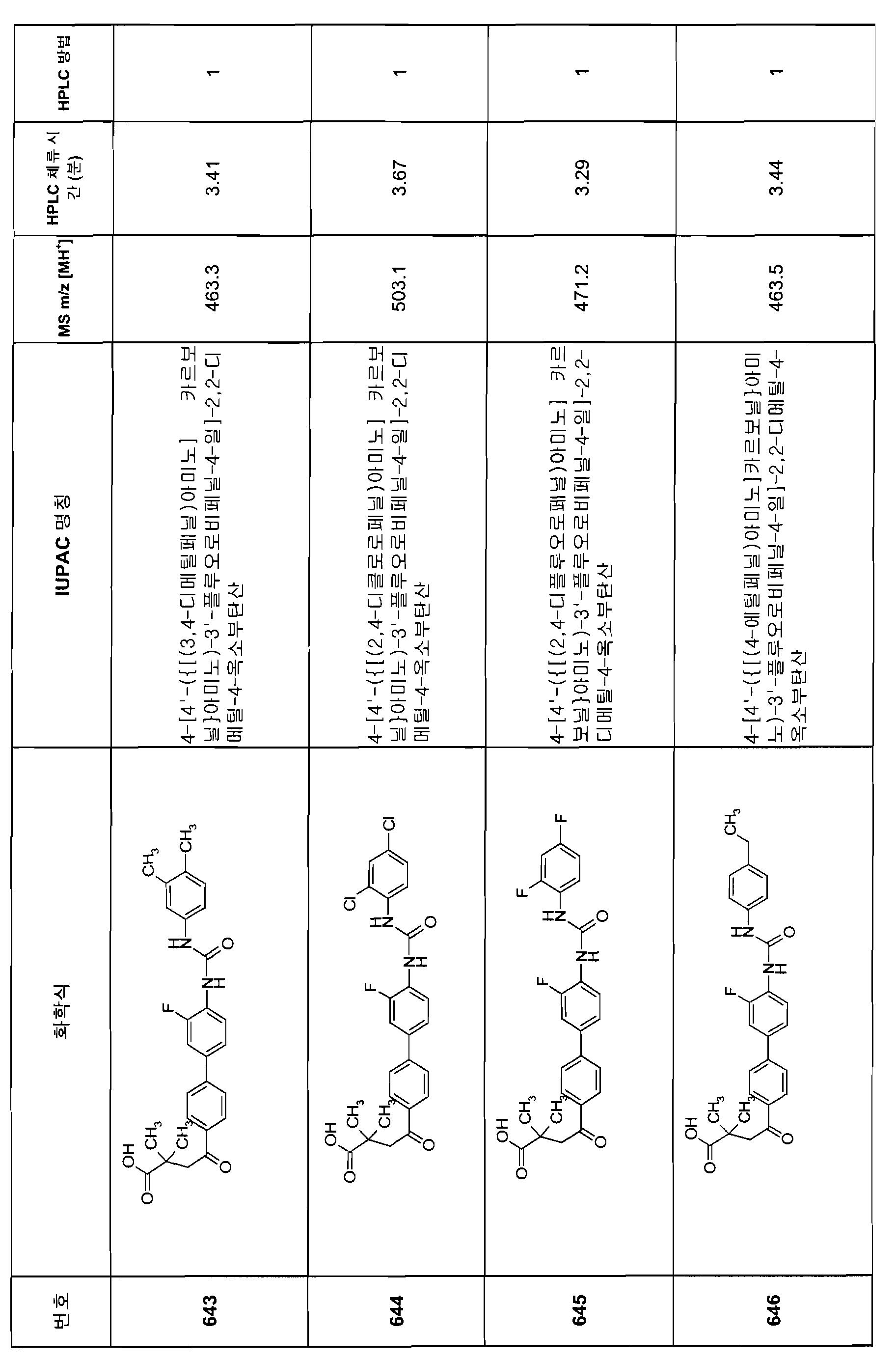 Figure 112007082249387-PCT00347
