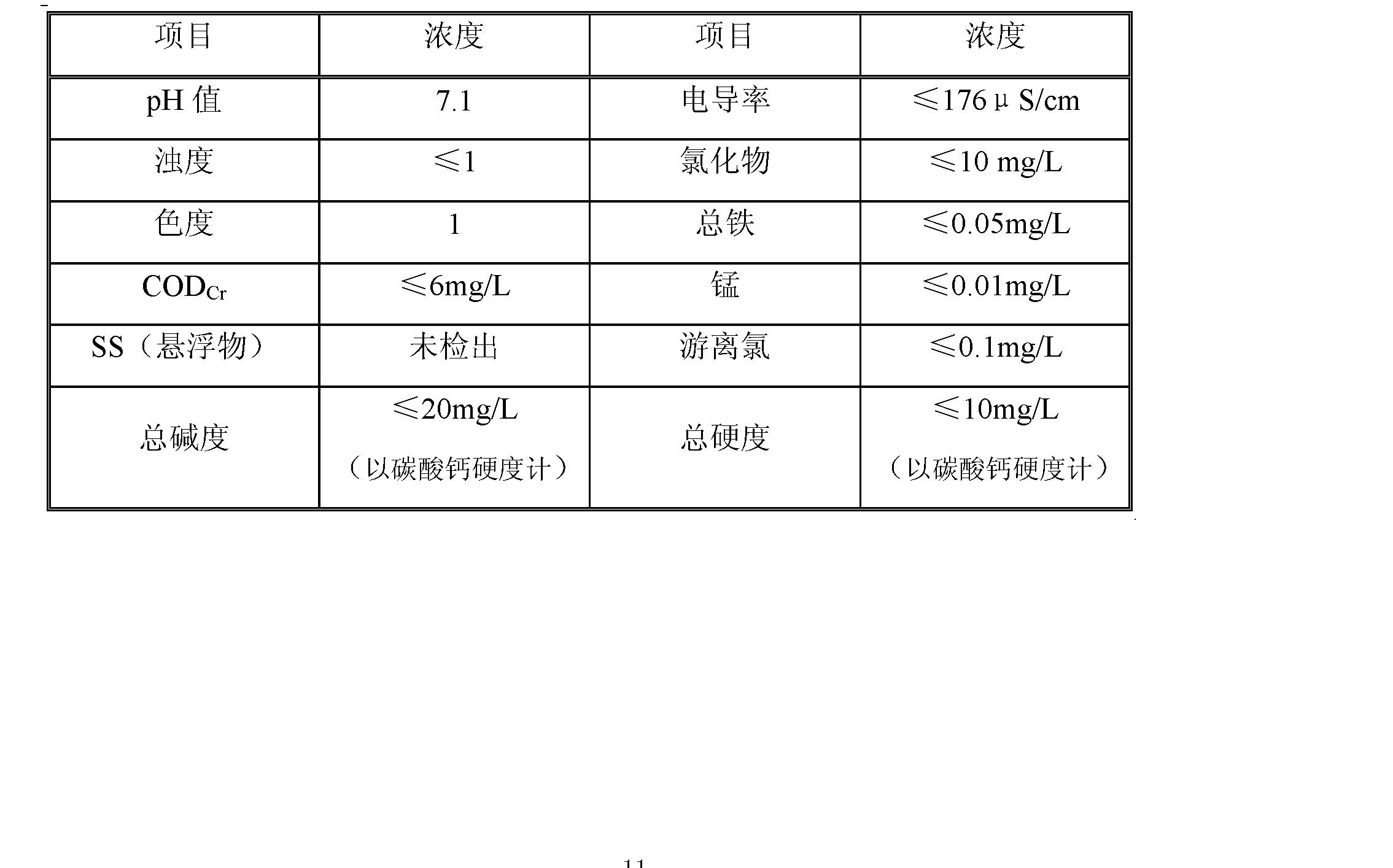 Figure CN102260013AD00112
