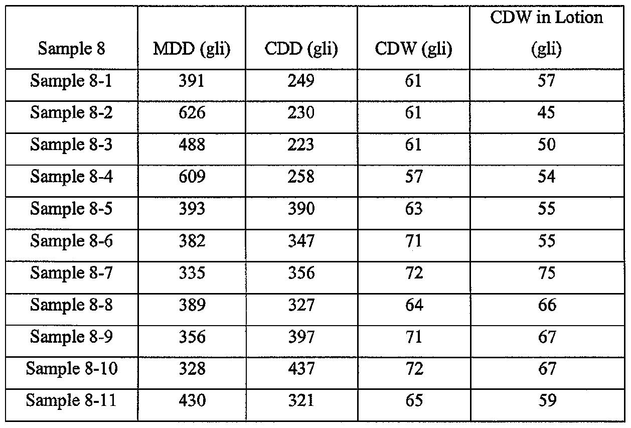 Figure imgf000107_0002