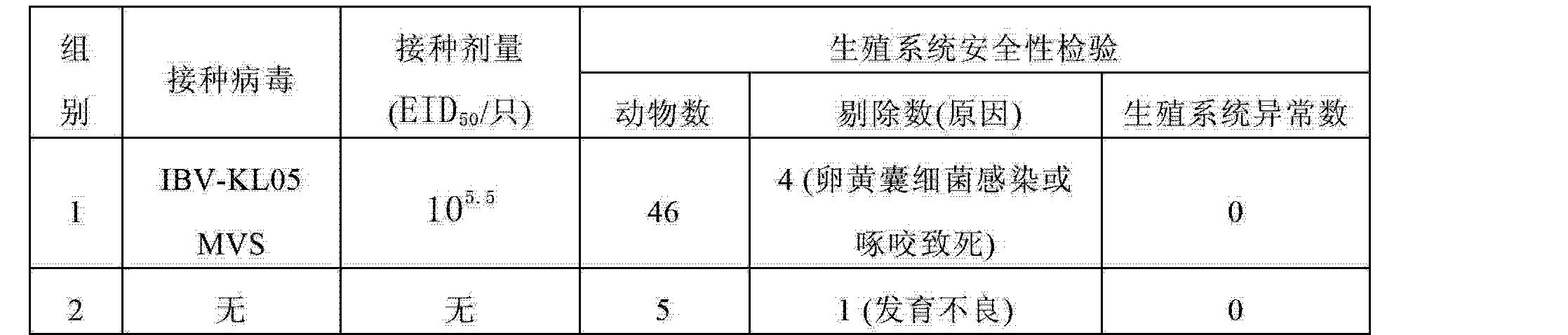 Figure CN102851257AD00121