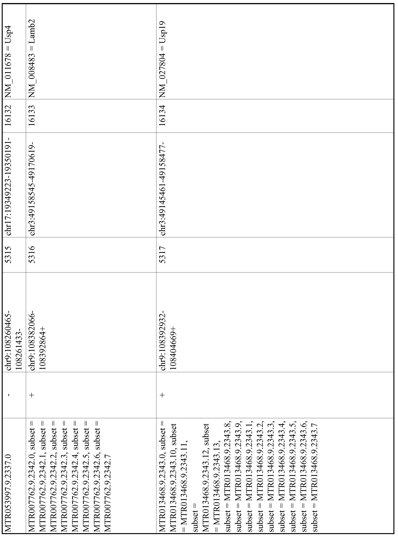 Figure imgf000960_0001