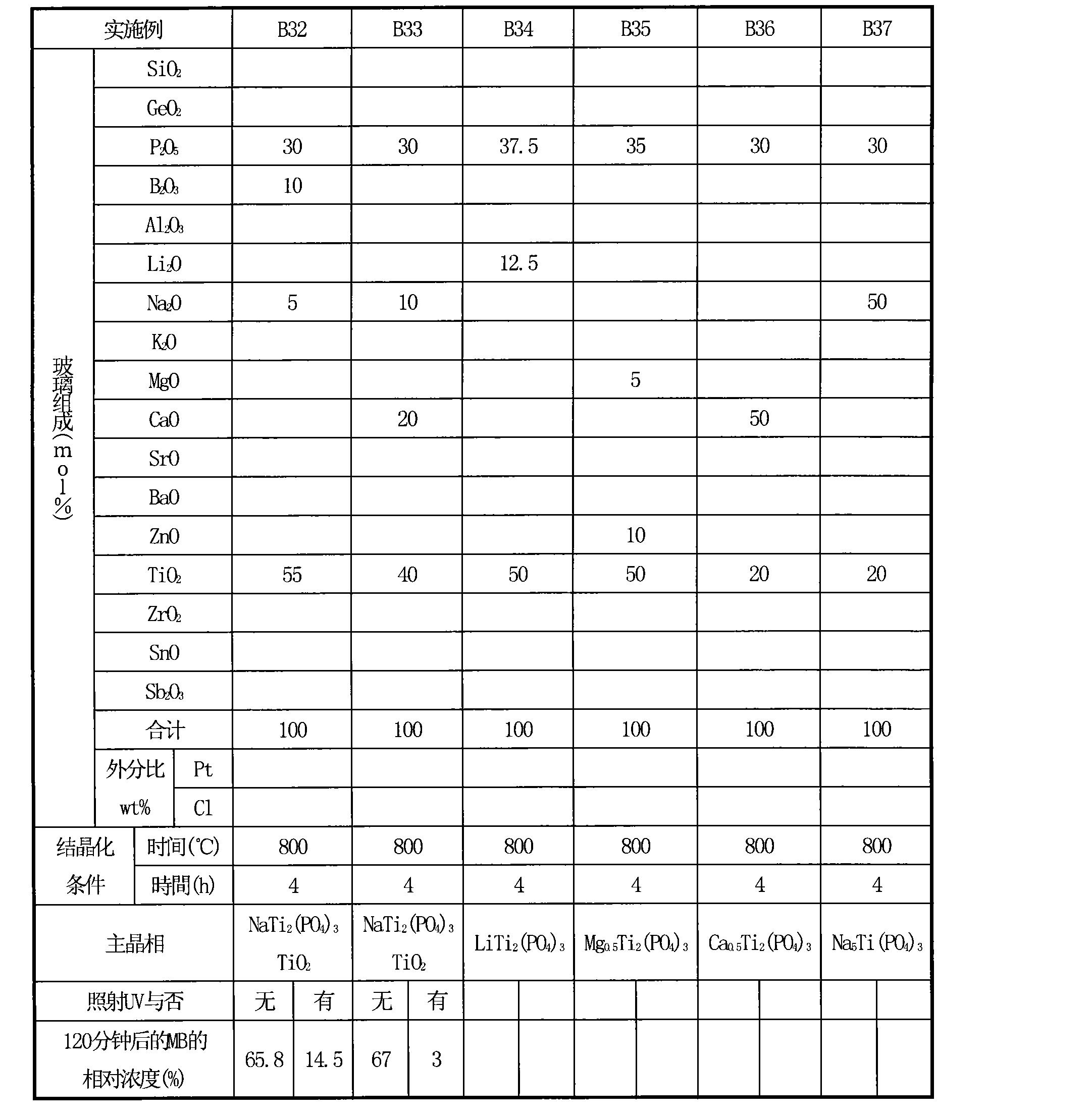 Figure CN102947001AD00441