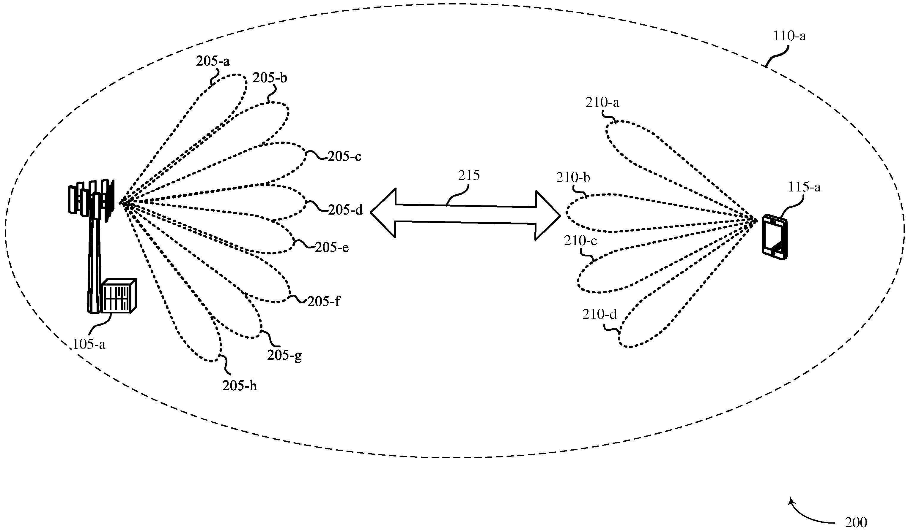 Figure P1020207002731