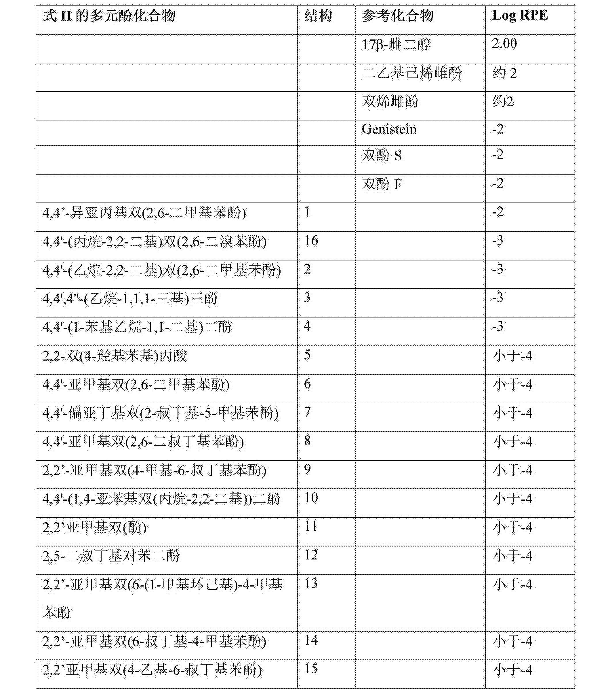 Figure CN104582671BD00161