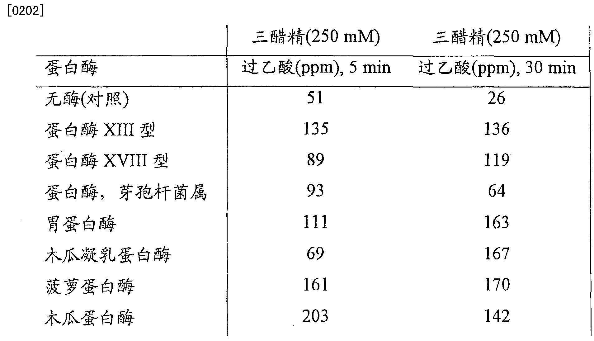 Figure CN101166828BD00312