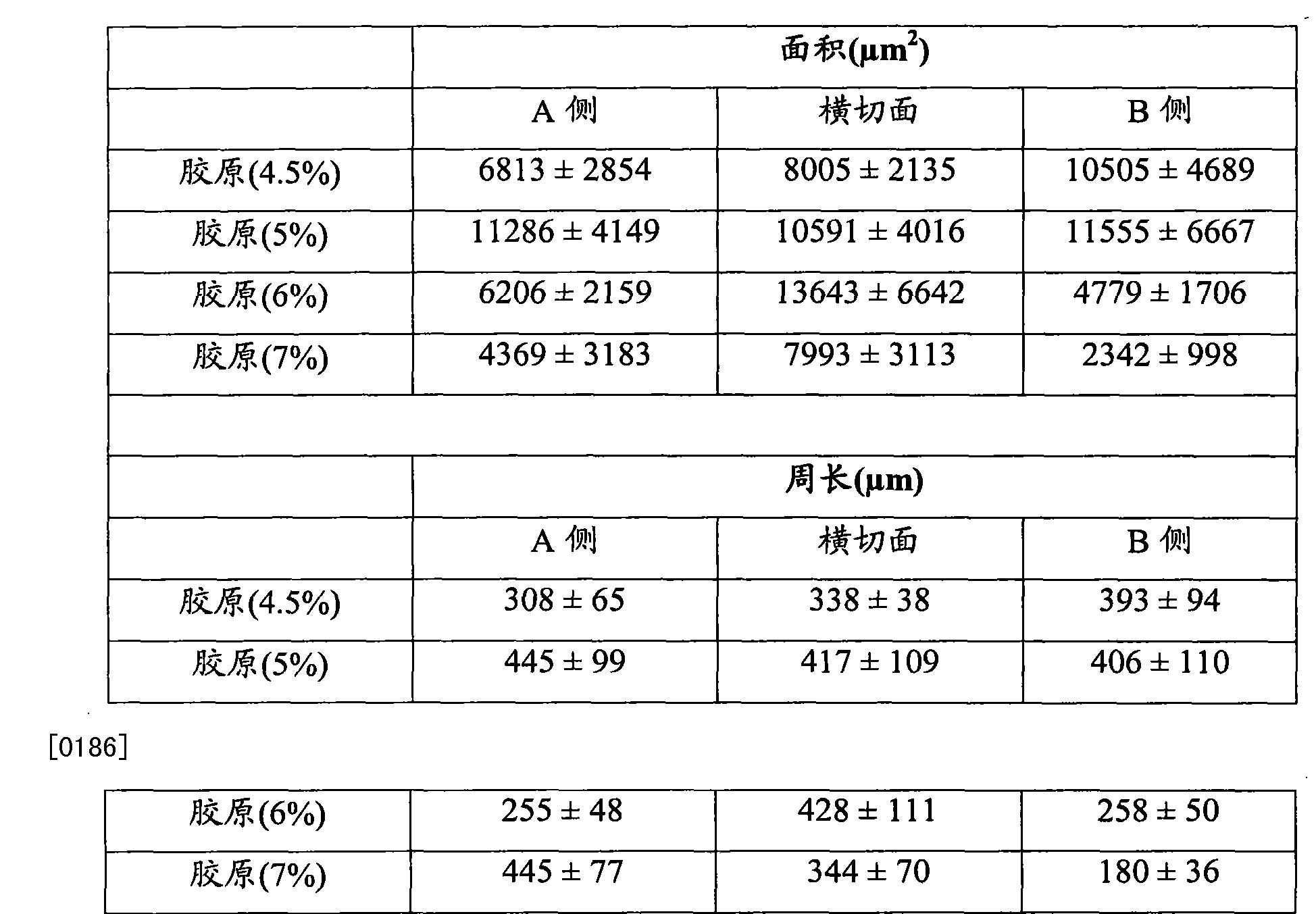 Figure CN102231992BD00251