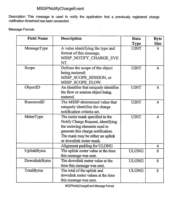 Figure US20030177283A1-20030918-P00060