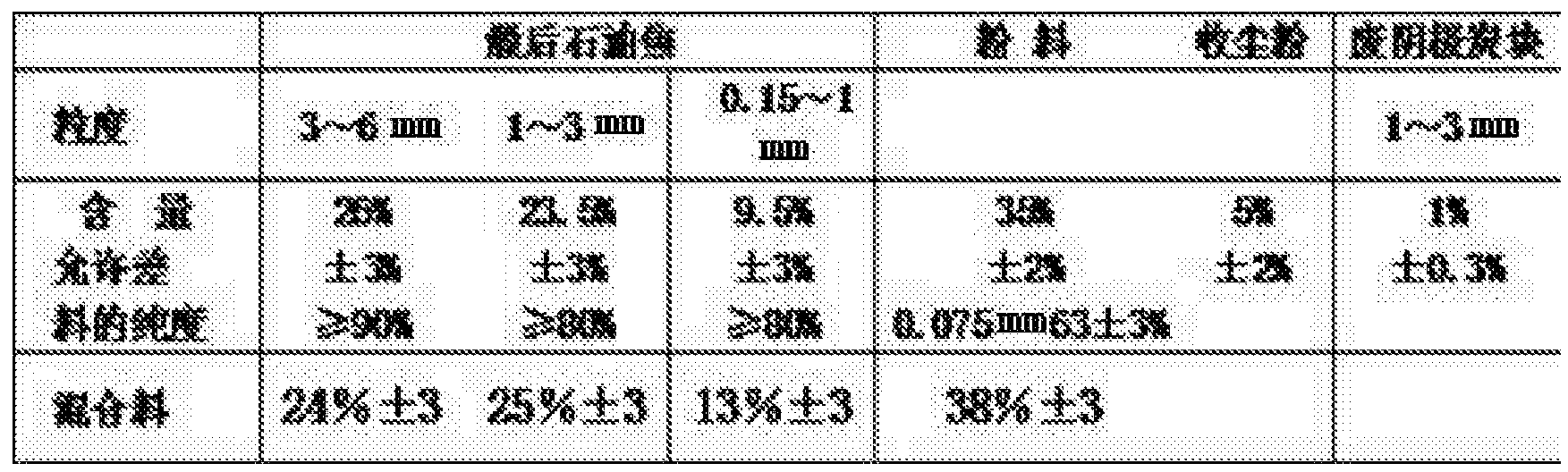 Figure CN105401169AD00052