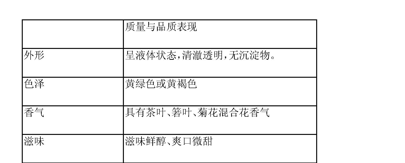 Figure CN102793028BD00101