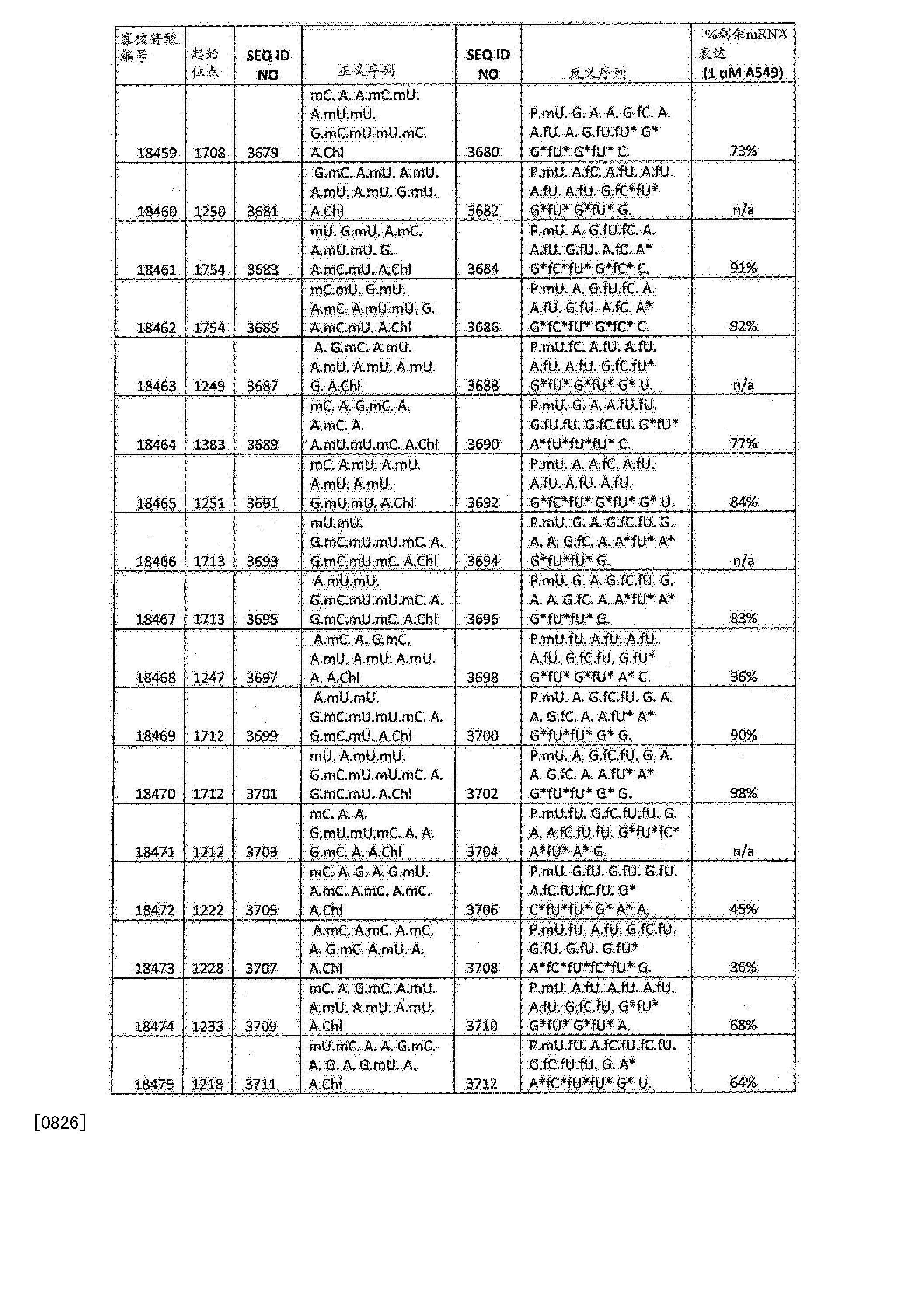 Figure CN103108642BD02061