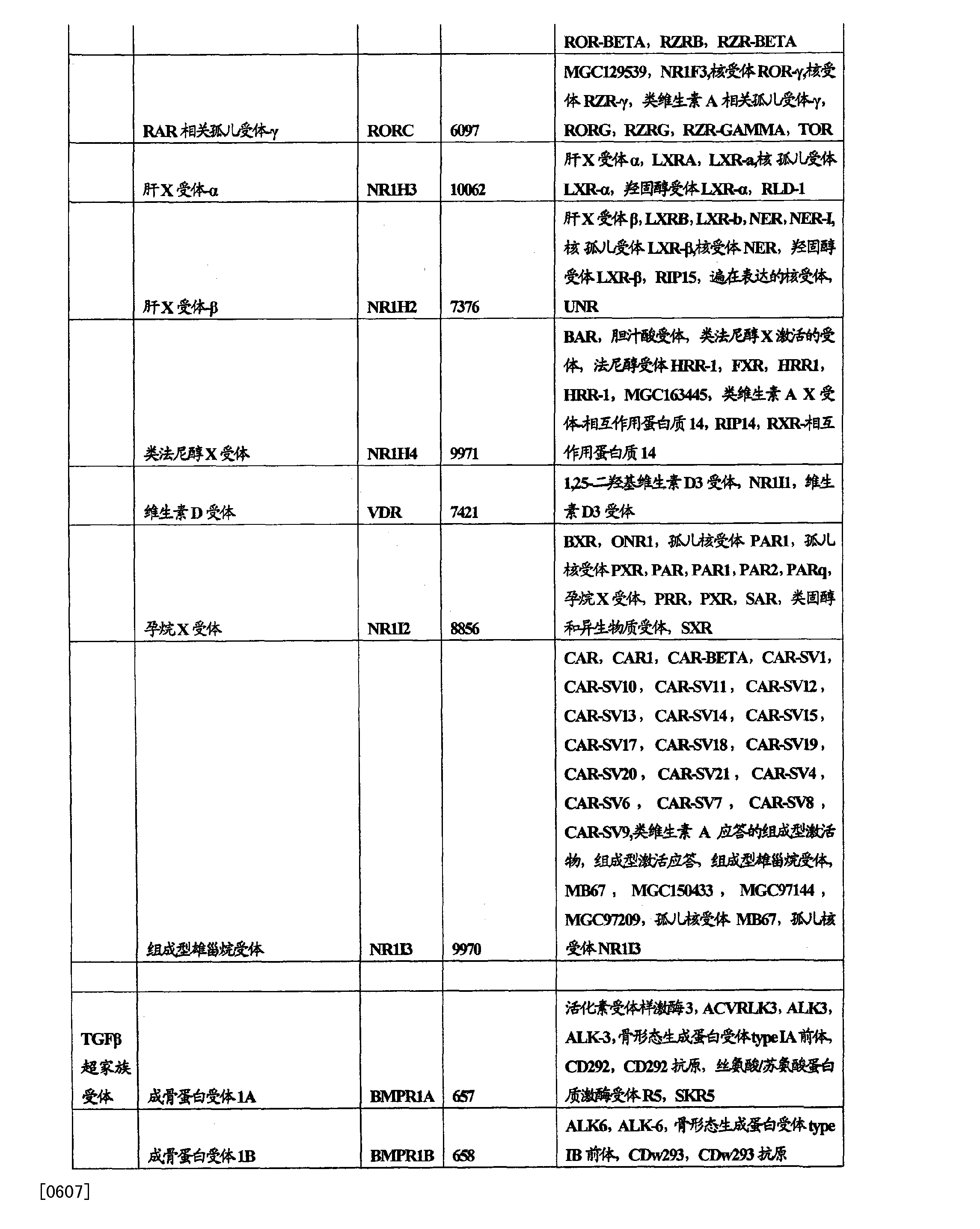 CN101960014B - Cell lines and methods for making and using them