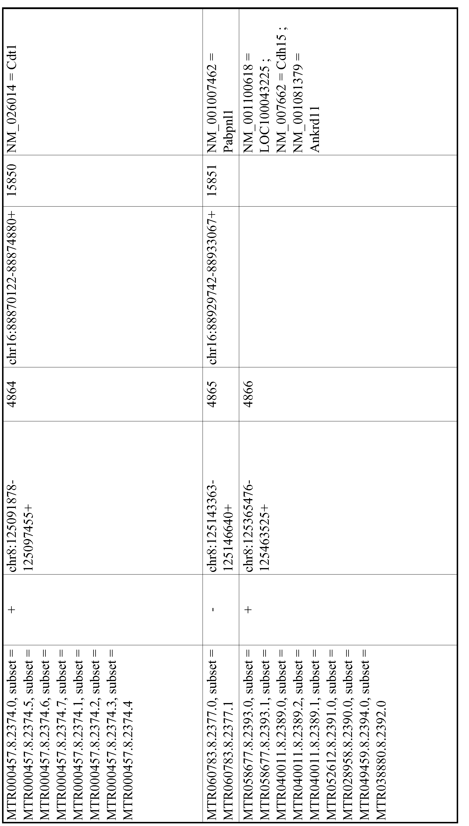 Figure imgf000899_0001