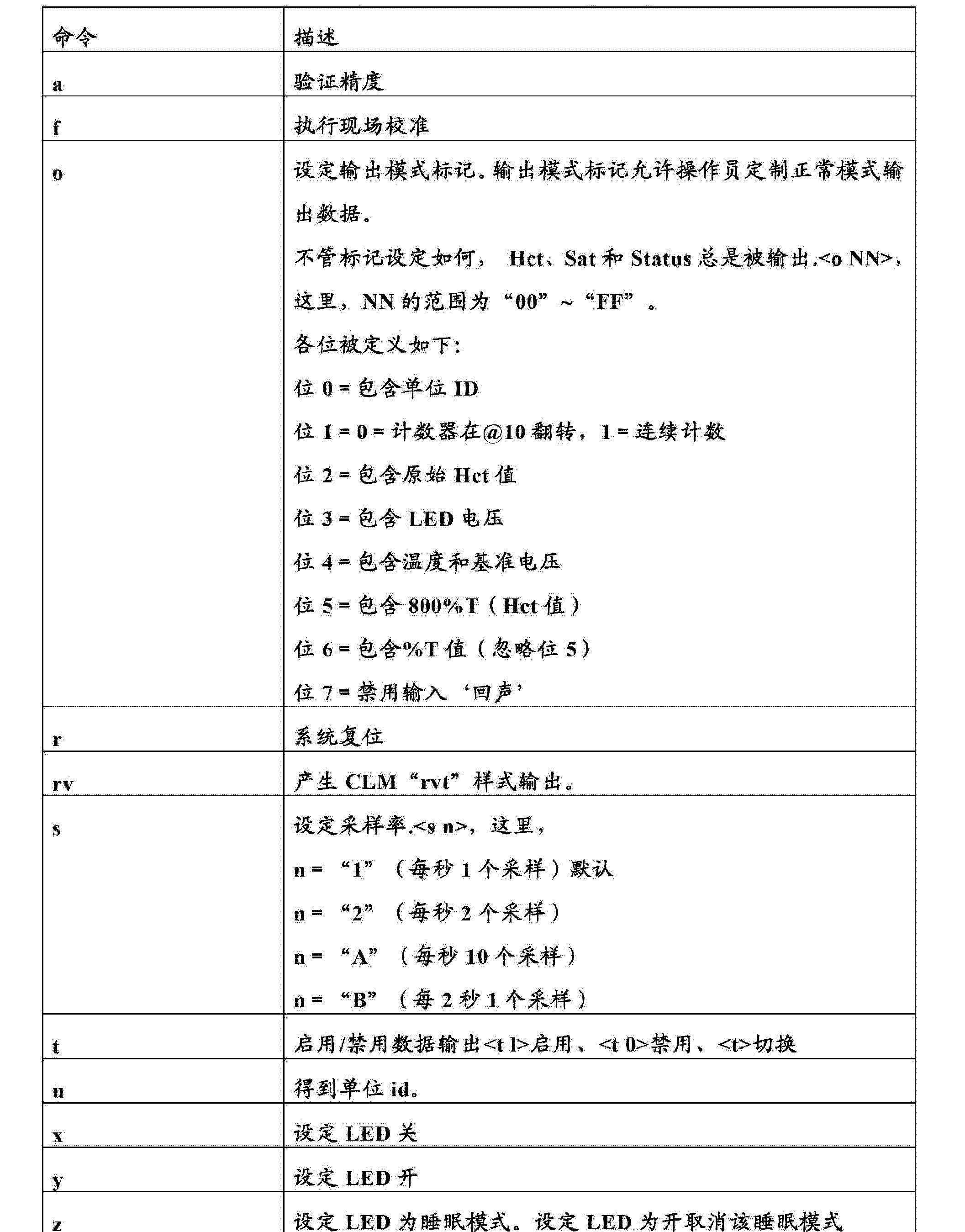Figure CN103347550AD00201