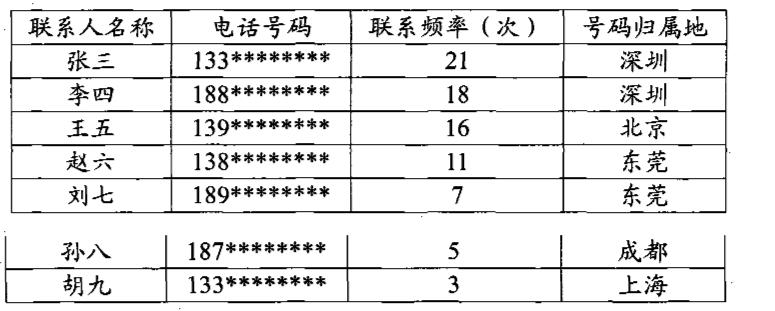 Figure CN101997980AD00061