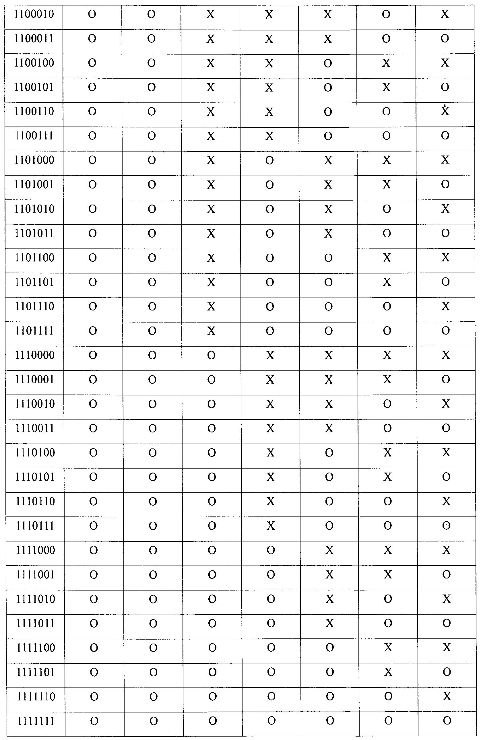 Figure PCTKR2010006431-appb-I000003