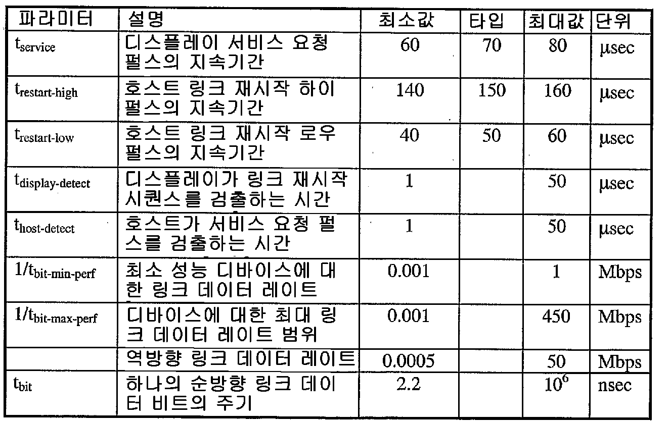 Figure 112011040607250-pat00005
