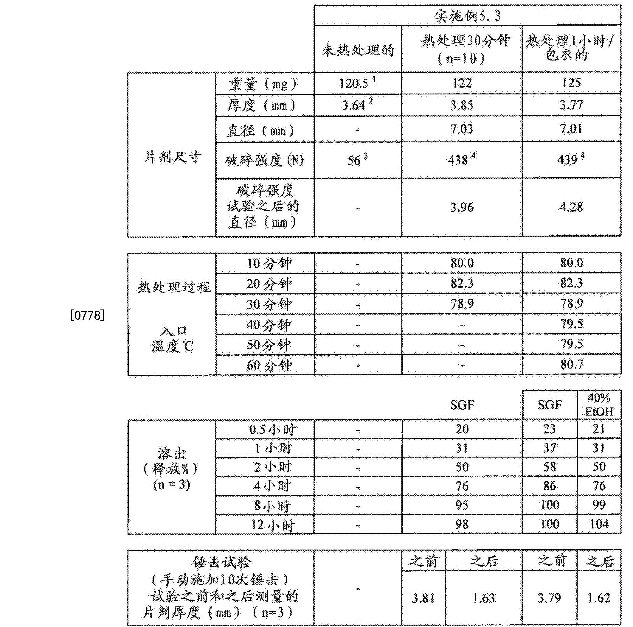 Figure CN102688241BD00641